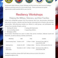 Resiliency Workshops for Veterans and Active Milit...