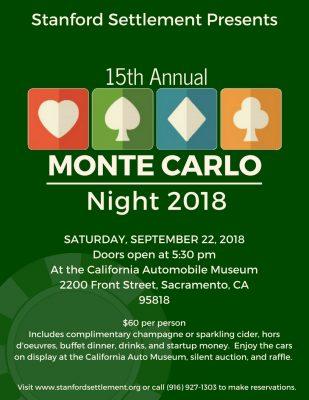 15th Annual Monte Carlo Night