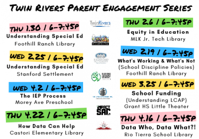 Twin Rivers Parent Engagement Series