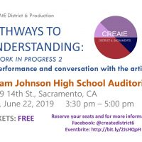 CREAtE District 6: Pathways to Understand and A Work In Progress (Cancelled)